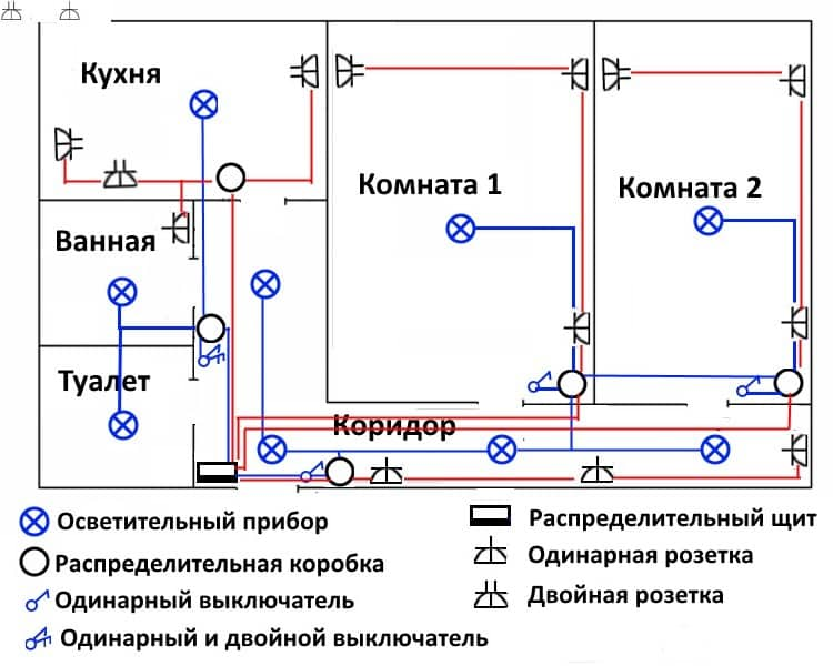 Схема размещения розеток во всех комнатах новостройки.