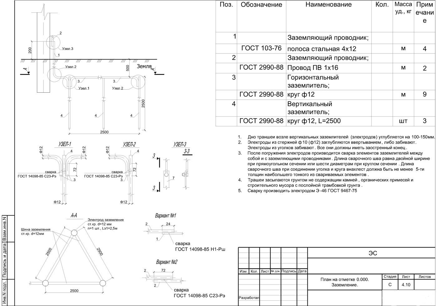 Проект электроснабжения земельного участка
