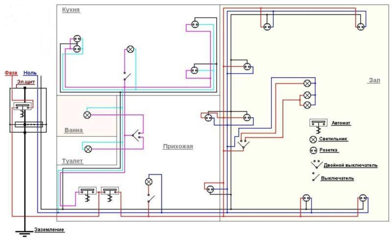 Вариант схемы для монтажа электропроводки на даче