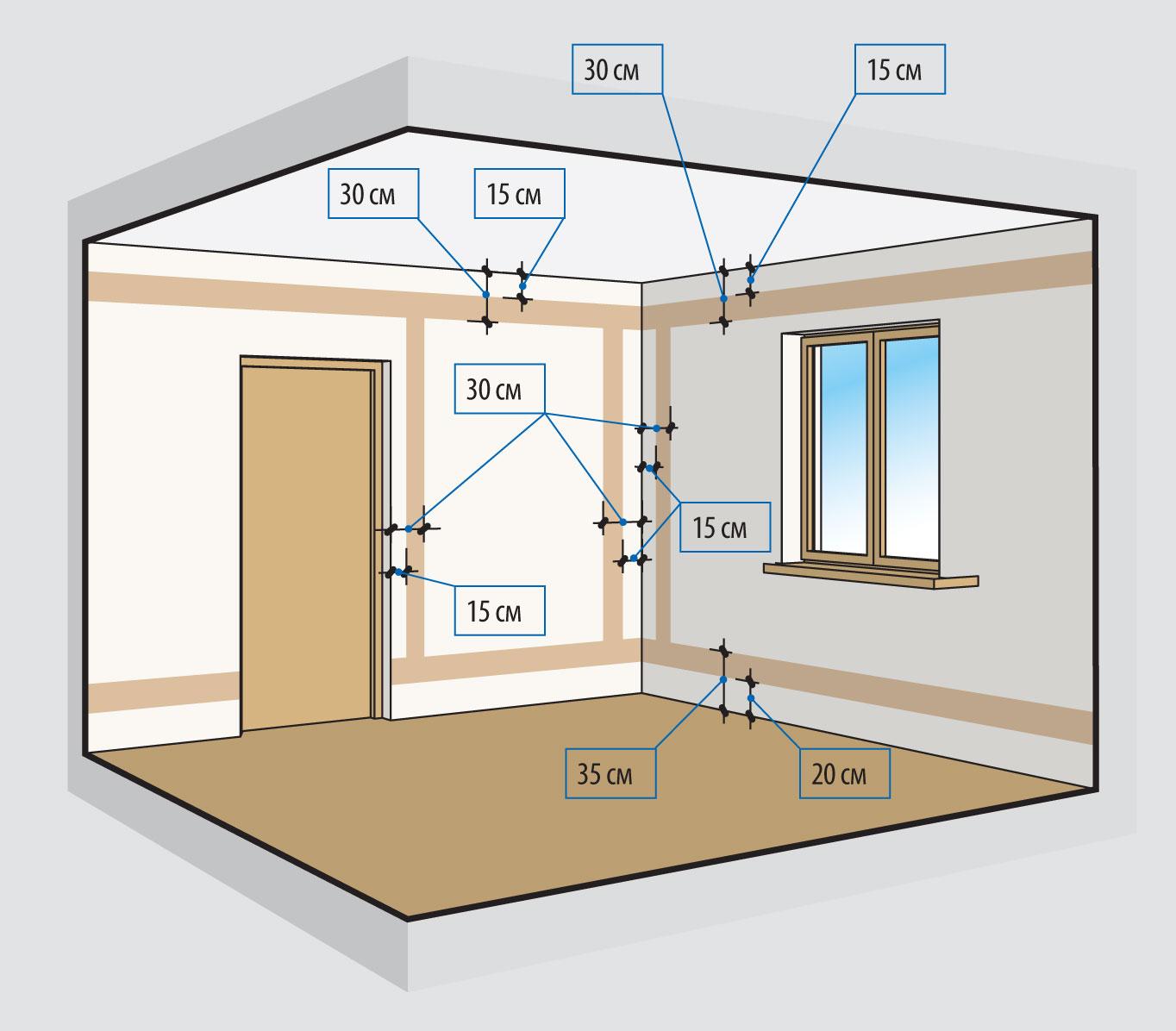 внешняя разводка электрики в деревянном доме в спб