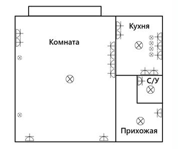 Полная замена электрики в однокомнатной квартире под ключ