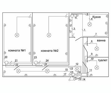 Полная замена электрики в двухкомнатной квартире под ключ