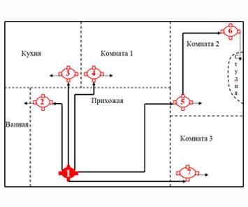 Полная замена электрики в в трехкомнатной квартире под ключ